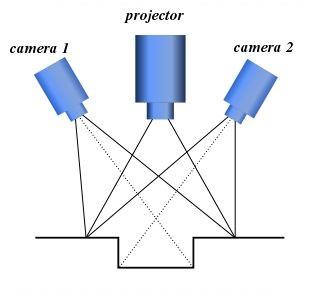 Рис. 1 Выбранная конструкция 3D-сканера
